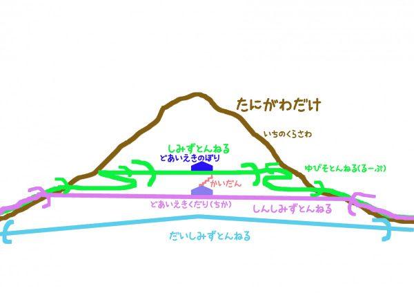 清水トンネル説明